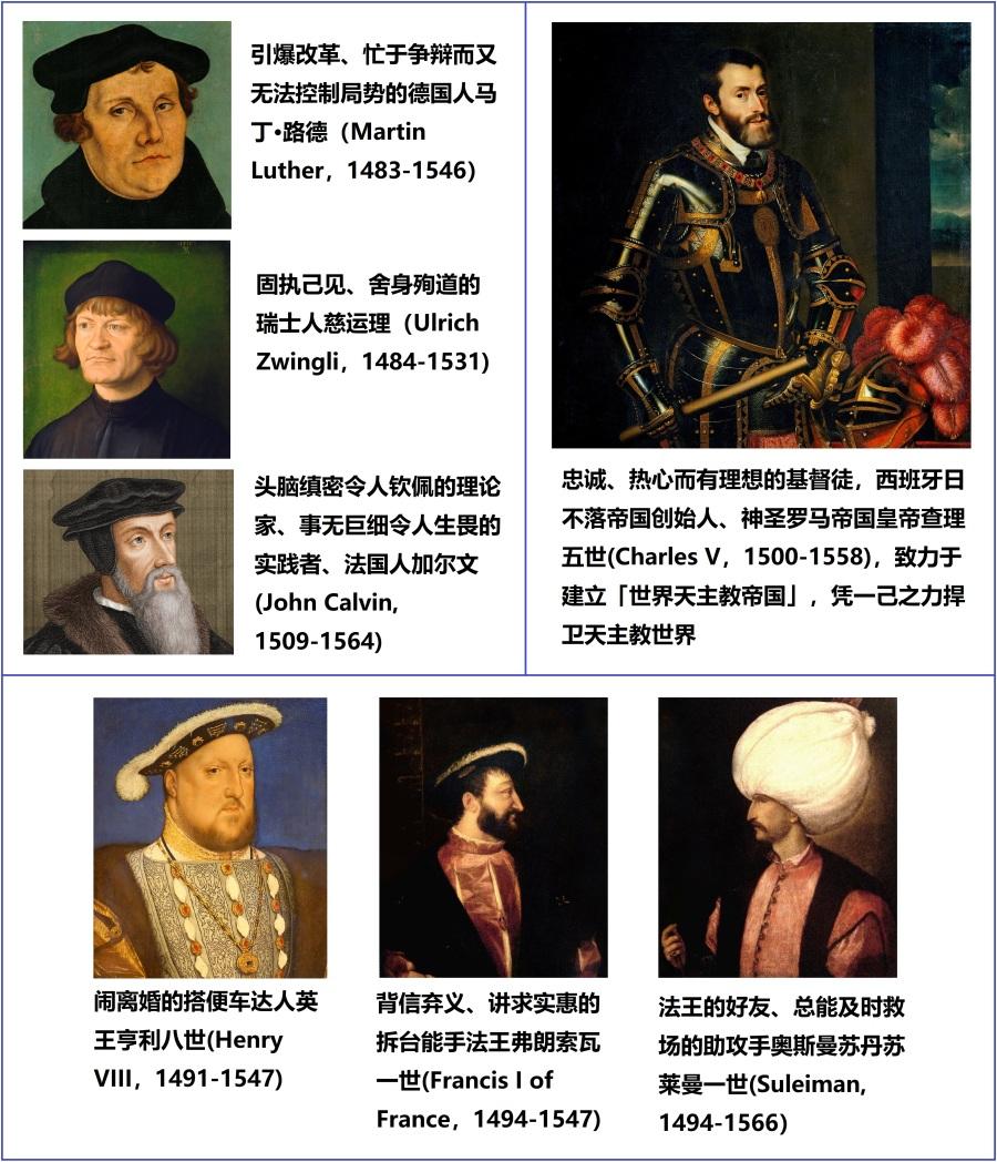 上图:1520-1558年的宗教改革三国演义。主角是1520年37岁的马丁路德、36岁的慈运理、11岁的加尔文,另一方是20岁的神圣罗马帝国皇帝查理五世,第三方是26岁的法王弗朗索瓦一世、29岁的英王亨利八世和26岁的奥斯曼苏丹苏莱曼一世。而在1517-1555年期间,天主教廷更换了7任教宗,权力都很有限。