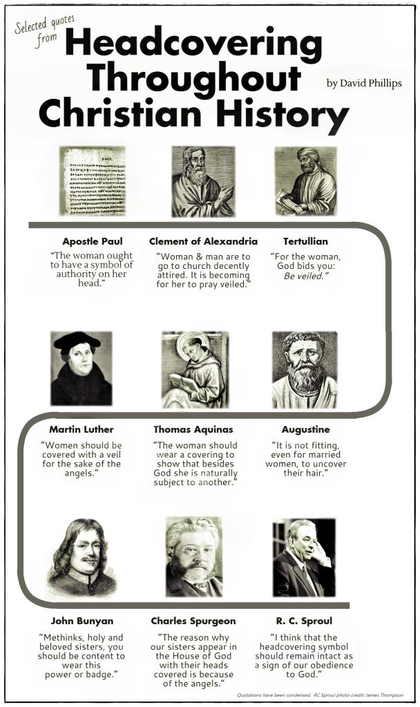 上图:历代主流神学家关于蒙头教导的选摘,包括:使徒保罗、亚历山大的革利免、特土良、奥古斯丁、托马斯·阿奎那、马丁·路德、约翰·班扬、查尔斯·司布真、R.C.史普罗。